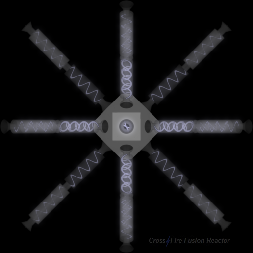 CrossFire Reactor - Multiphase Resonator