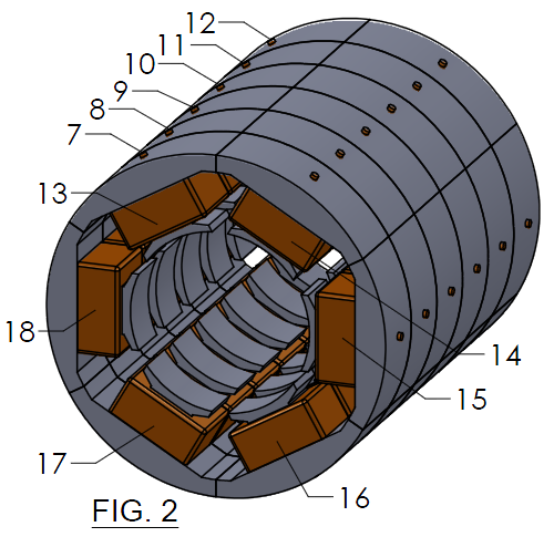 FIG. 2 - Conventional Stator Windings