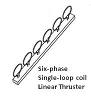 Linear Thruster - Single Loop