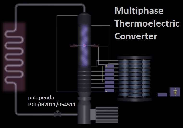 Multiphase Thermoelectric Converter